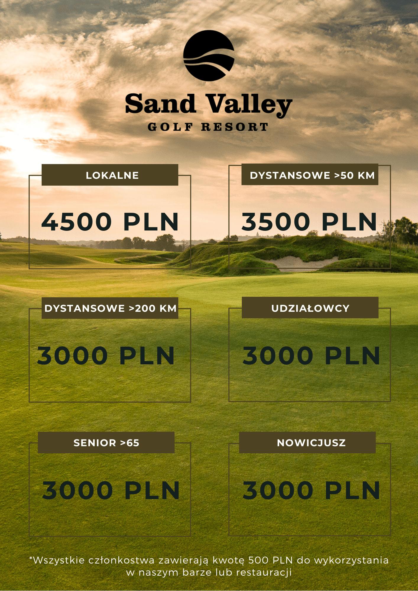 Członkostwa Sand Valley 2020